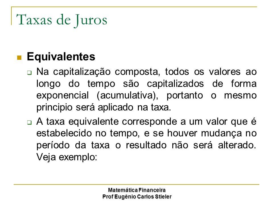 Matemática Financeira Prof Eugênio Carlos Stieler Taxas de Juros Equivalentes Na capitalização composta, todos os valores ao longo do tempo são capita