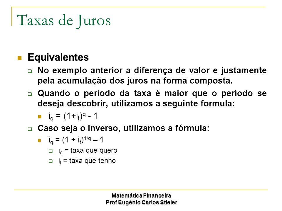Matemática Financeira Prof Eugênio Carlos Stieler Taxas de Juros Equivalentes No exemplo anterior a diferença de valor e justamente pela acumulação do