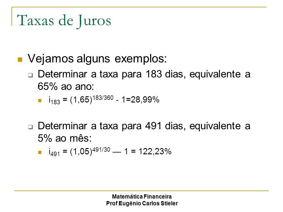 Matemática Financeira Prof Eugênio Carlos Stieler Taxas de Juros Vejamos alguns exemplos: Determinar a taxa para 183 dias, equivalente a 65% ao ano: i