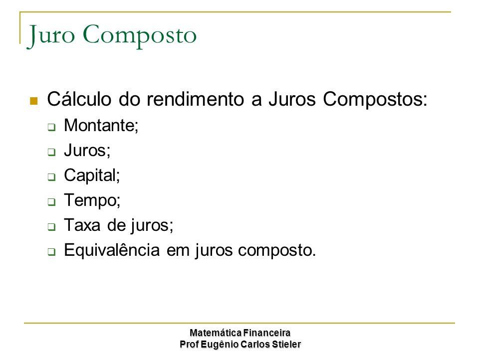 Matemática Financeira Prof Eugênio Carlos Stieler Juro Composto Cálculo do rendimento a Juros Compostos: Montante; Juros; Capital; Tempo; Taxa de juro
