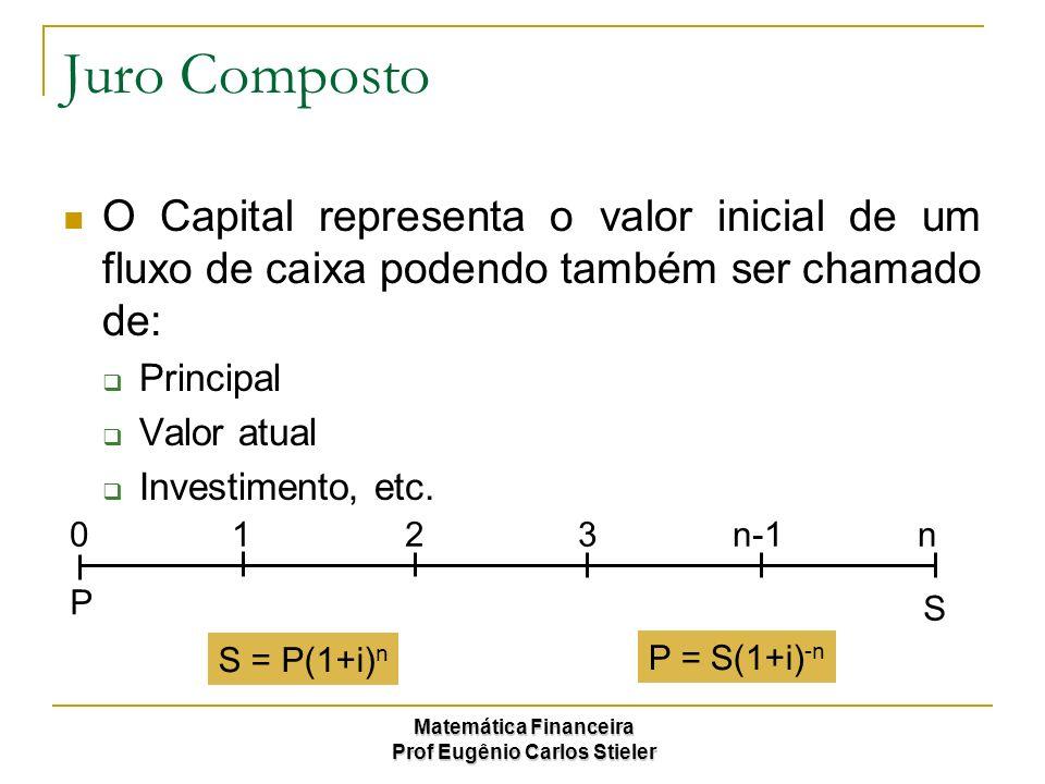 Matemática Financeira Prof Eugênio Carlos Stieler Taxas de Juros Vejamos alguns exemplos: Determinar a taxa para 183 dias, equivalente a 65% ao ano: i 183 = (1,65) 183/360 - 1=28,99% Determinar a taxa para 491 dias, equivalente a 5% ao mês: i 491 = (1,05) 491/30 1 = 122,23%