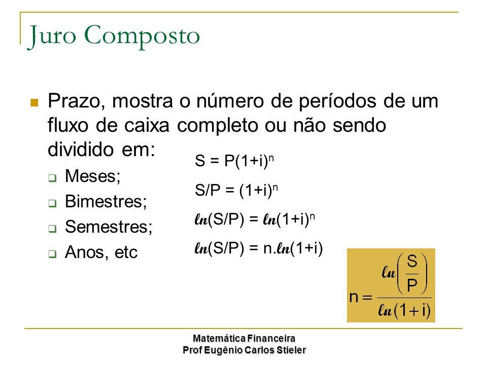 Matemática Financeira Prof Eugênio Carlos Stieler Juro Composto Prazo, mostra o número de períodos de um fluxo de caixa completo ou não sendo dividido