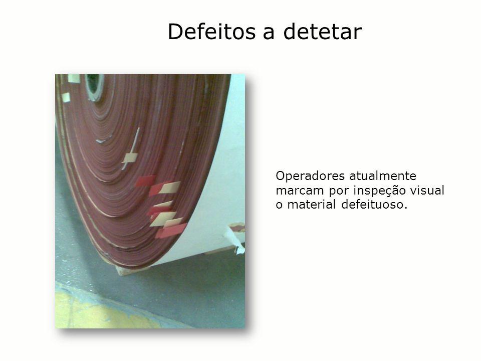 Operadores atualmente marcam por inspeção visual o material defeituoso. Defeitos a detetar