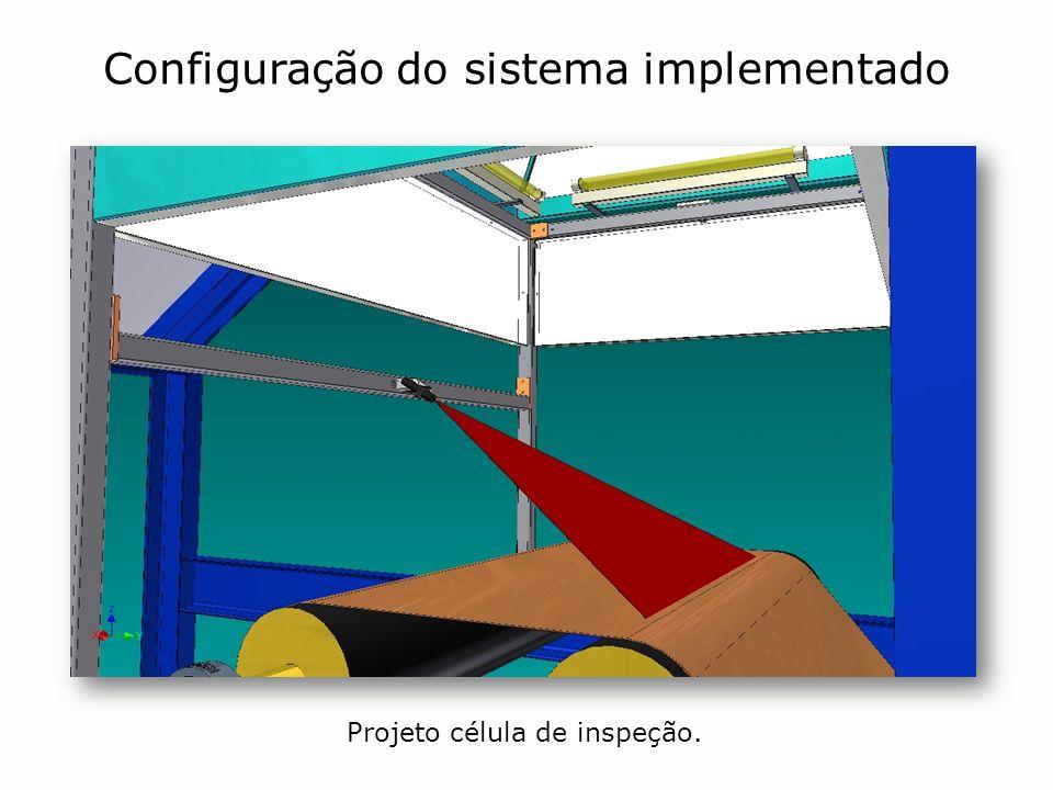 Configuração do sistema implementado Projeto célula de inspeção.