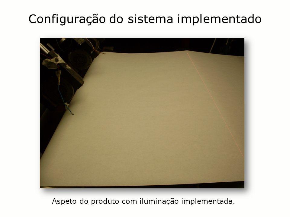 Configuração do sistema implementado Aspeto do produto com iluminação implementada.