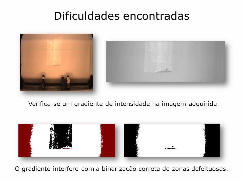 Dificuldades encontradas O gradiente interfere com a binarização correta de zonas defeituosas. Verifica-se um gradiente de intensidade na imagem adqui