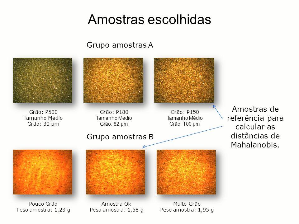 Grupo amostras A Grupo amostras B Grão: P500 Tamanho Médio Grão: 30 µm Grão: P180 Tamanho Médio Grão: 82 µm Grão: P150 Tamanho Médio Grão: 100 µm Pouc