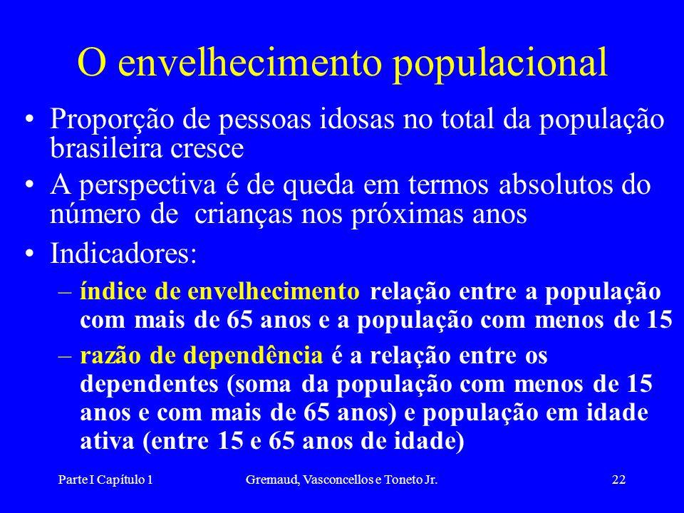 Parte I Capítulo 1Gremaud, Vasconcellos e Toneto Jr.22 O envelhecimento populacional Proporção de pessoas idosas no total da população brasileira cresce A perspectiva é de queda em termos absolutos do número de crianças nos próximas anos Indicadores: –índice de envelhecimento relação entre a população com mais de 65 anos e a população com menos de 15 –razão de dependência é a relação entre os dependentes (soma da população com menos de 15 anos e com mais de 65 anos) e população em idade ativa (entre 15 e 65 anos de idade)