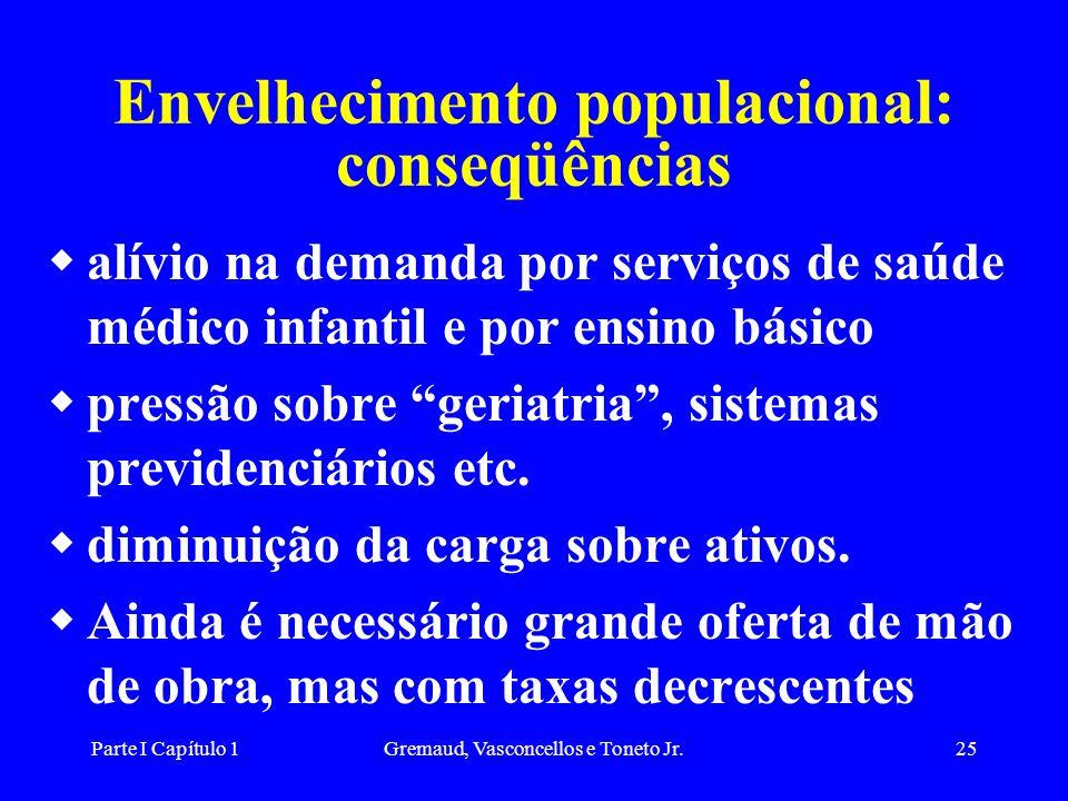 Parte I Capítulo 1Gremaud, Vasconcellos e Toneto Jr.25 Envelhecimento populacional: conseqüências walívio na demanda por serviços de saúde médico infantil e por ensino básico wpressão sobre geriatria, sistemas previdenciários etc.