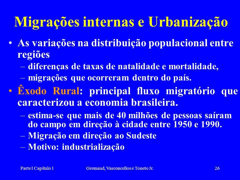 Parte I Capítulo 1Gremaud, Vasconcellos e Toneto Jr.26 Migrações internas e Urbanização As variações na distribuição populacional entre regiões –diferenças de taxas de natalidade e mortalidade, –migrações que ocorreram dentro do país.