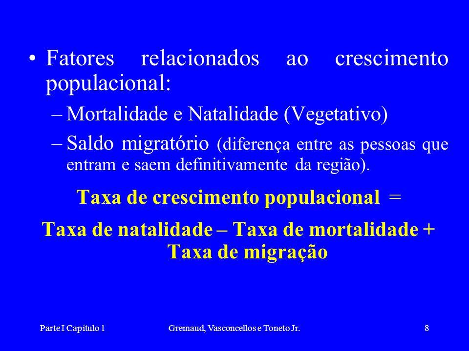 Parte I Capítulo 1Gremaud, Vasconcellos e Toneto Jr.8 Fatores relacionados ao crescimento populacional: –Mortalidade e Natalidade (Vegetativo) –Saldo migratório (diferença entre as pessoas que entram e saem definitivamente da região).