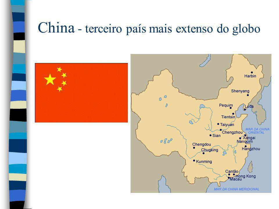 República Popular da China