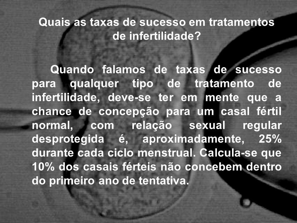 Quais as taxas de sucesso em tratamentos de infertilidade? Quando falamos de taxas de sucesso para qualquer tipo de tratamento de infertilidade, deve-