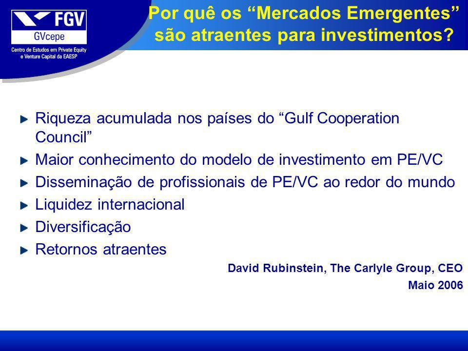 Por quê os Mercados Emergentes são atraentes para investimentos.