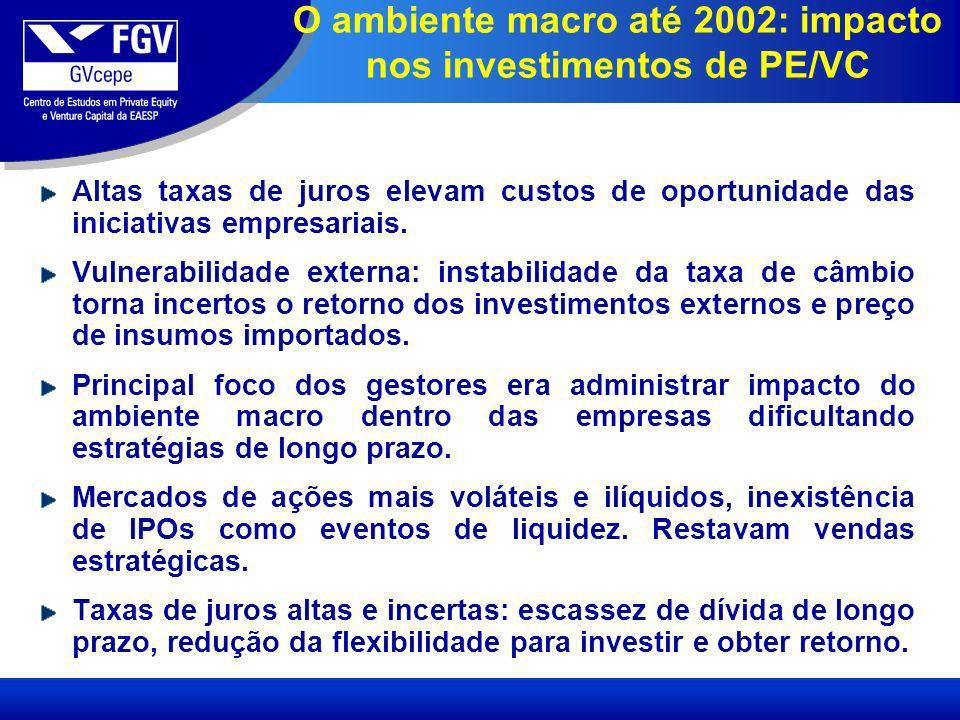 Altas taxas de juros elevam custos de oportunidade das iniciativas empresariais.