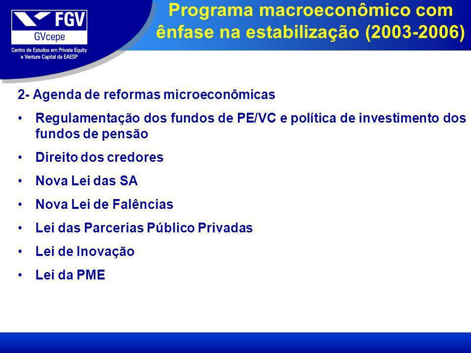 2- Agenda de reformas microeconômicas Regulamentação dos fundos de PE/VC e política de investimento dos fundos de pensão Direito dos credores Nova Lei das SA Nova Lei de Falências Lei das Parcerias Público Privadas Lei de Inovação Lei da PME Programa macroeconômico com ênfase na estabilização (2003-2006)