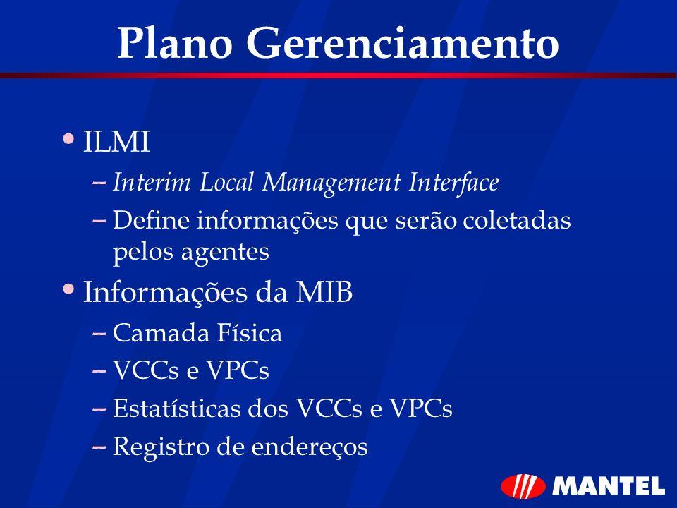 Plano Gerenciamento ILMI – Interim Local Management Interface – Define informações que serão coletadas pelos agentes Informações da MIB – Camada Físic