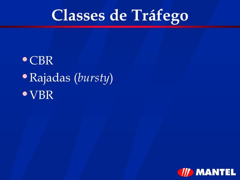 Classes de Tráfego CBR Rajadas ( bursty ) VBR