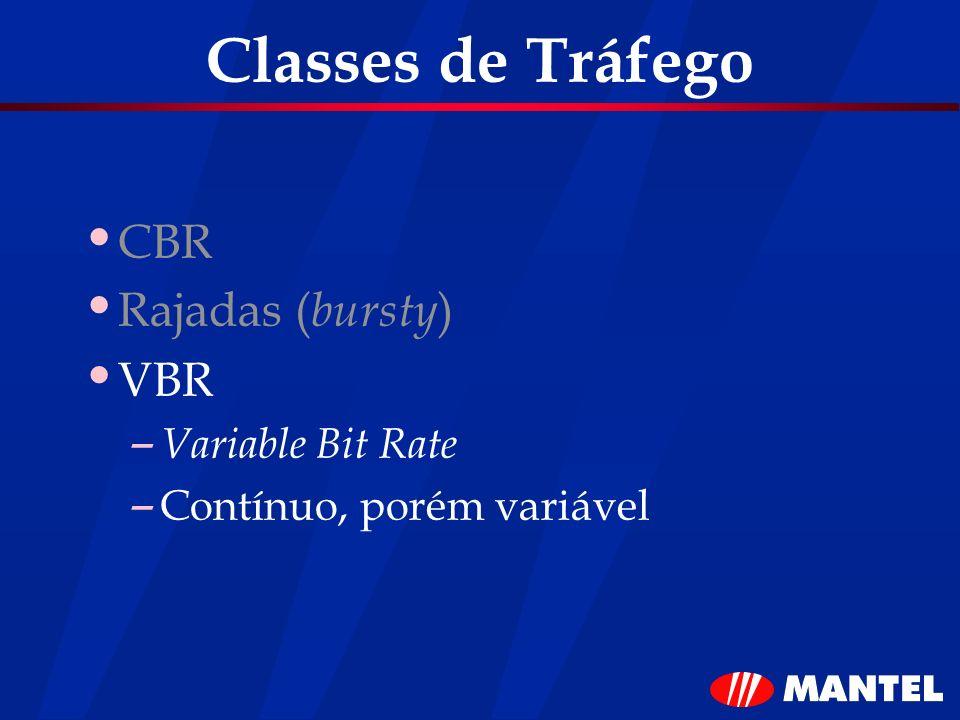 Classes de Tráfego CBR Rajadas ( bursty ) VBR – Variable Bit Rate – Contínuo, porém variável