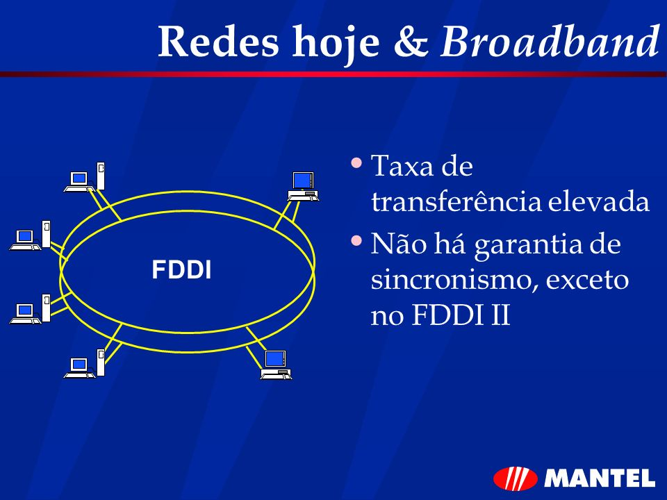 Redes hoje & Broadband Taxa de transferência elevada Não há garantia de sincronismo, exceto no FDDI II FDDI