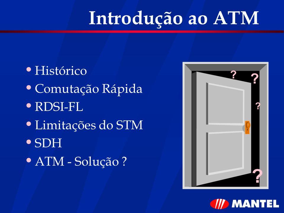 Introdução ao ATM Histórico Comutação Rápida RDSI-FL Limitações do STM SDH ATM - Solução ? ? ? ? ?