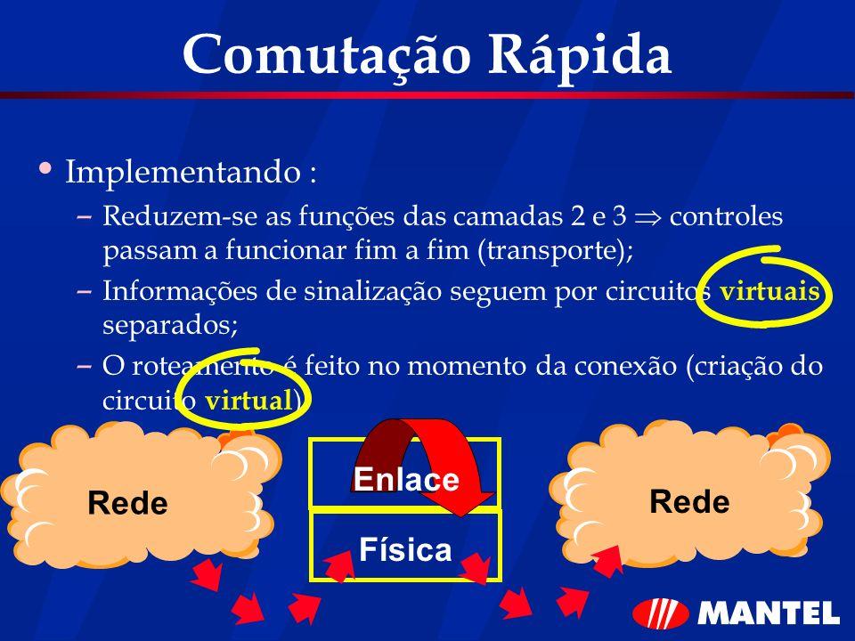 Comutação Rápida Rede Implementando : – Reduzem-se as funções das camadas 2 e 3 controles passam a funcionar fim a fim (transporte); – Informações de
