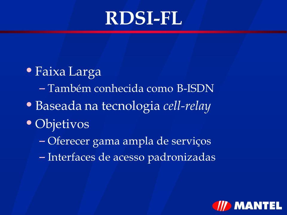 RDSI-FL Faixa Larga – Também conhecida como B-ISDN Baseada na tecnologia cell-relay Objetivos – Oferecer gama ampla de serviços – Interfaces de acesso