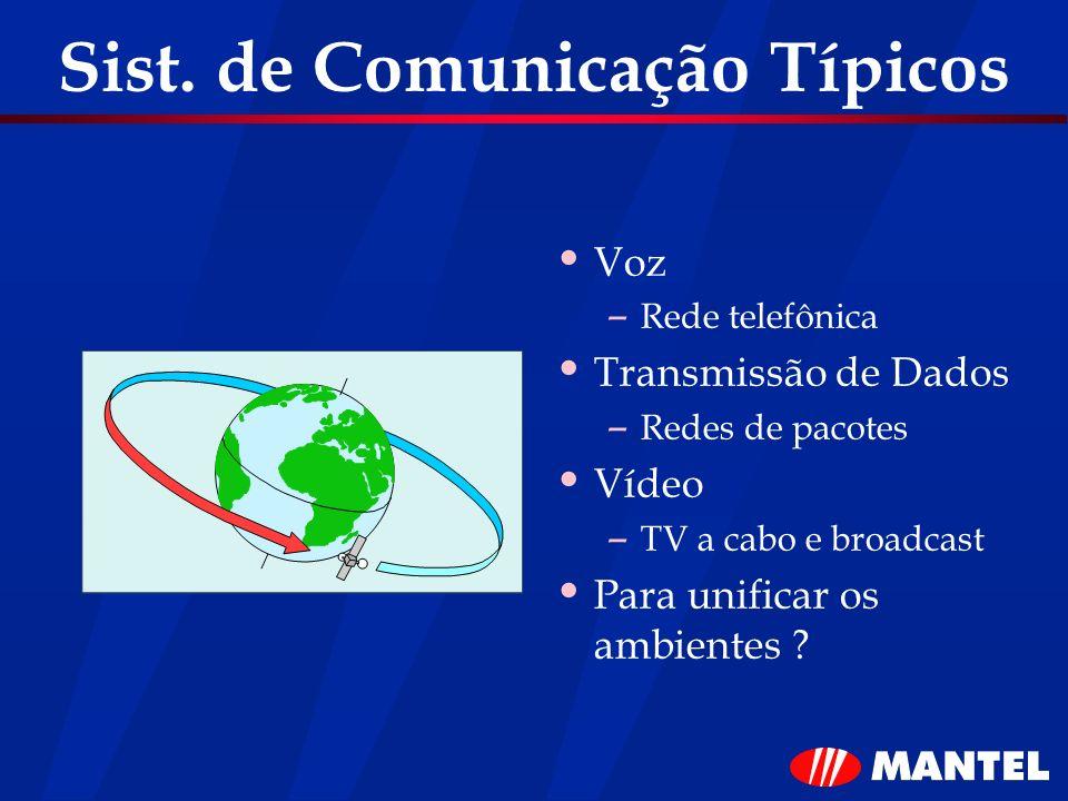 Sist. de Comunicação Típicos Voz – Rede telefônica Transmissão de Dados – Redes de pacotes Vídeo – TV a cabo e broadcast Para unificar os ambientes ?