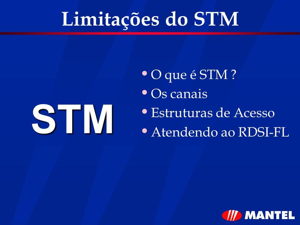 Limitações do STM O que é STM ? Os canais Estruturas de Acesso Atendendo ao RDSI-FL STM