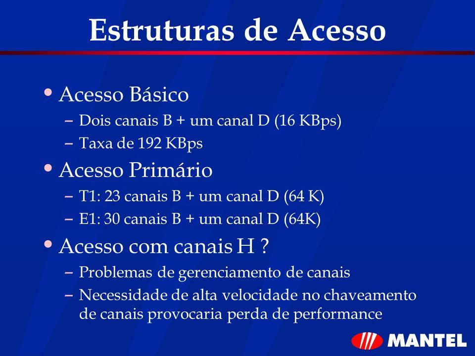 Estruturas de Acesso Acesso Básico – Dois canais B + um canal D (16 KBps) – Taxa de 192 KBps Acesso Primário – T1: 23 canais B + um canal D (64 K) – E