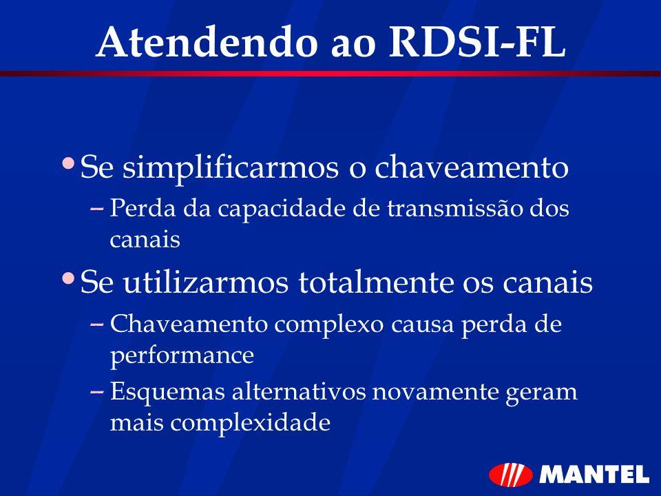 Atendendo ao RDSI-FL Se simplificarmos o chaveamento – Perda da capacidade de transmissão dos canais Se utilizarmos totalmente os canais – Chaveamento