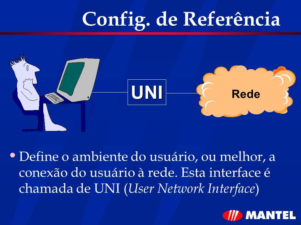 Config. de Referência Define o ambiente do usuário, ou melhor, a conexão do usuário à rede. Esta interface é chamada de UNI ( User Network Interface )