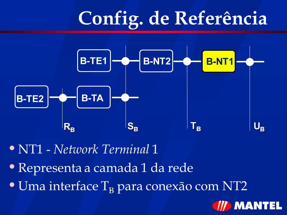 Config. de Referência NT1 - Network Terminal 1 Representa a camada 1 da rede Uma interface T B para conexão com NT2 B-TE1 B-NT2 B-NT1 B-TE2 B-TA RBRBR