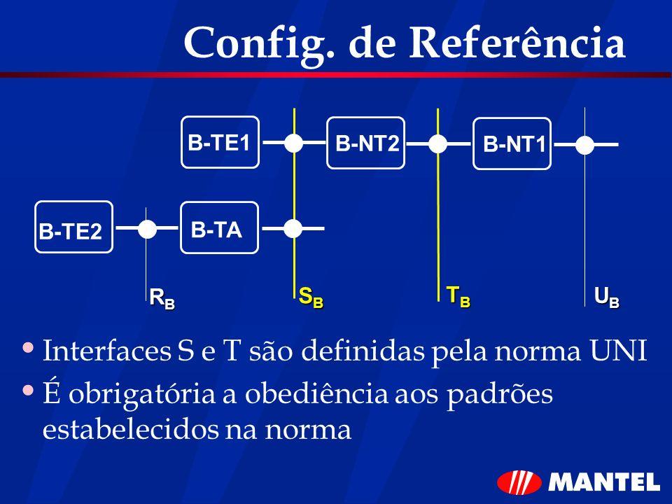 Config. de Referência Interfaces S e T são definidas pela norma UNI É obrigatória a obediência aos padrões estabelecidos na norma B-TE1 B-NT2 B-NT1 B-
