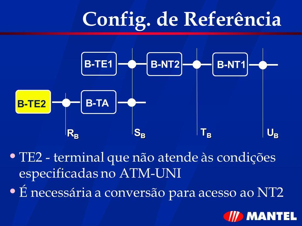 Config. de Referência TE2 - terminal que não atende às condições especificadas no ATM-UNI É necessária a conversão para acesso ao NT2 B-TE1 B-NT2 B-NT