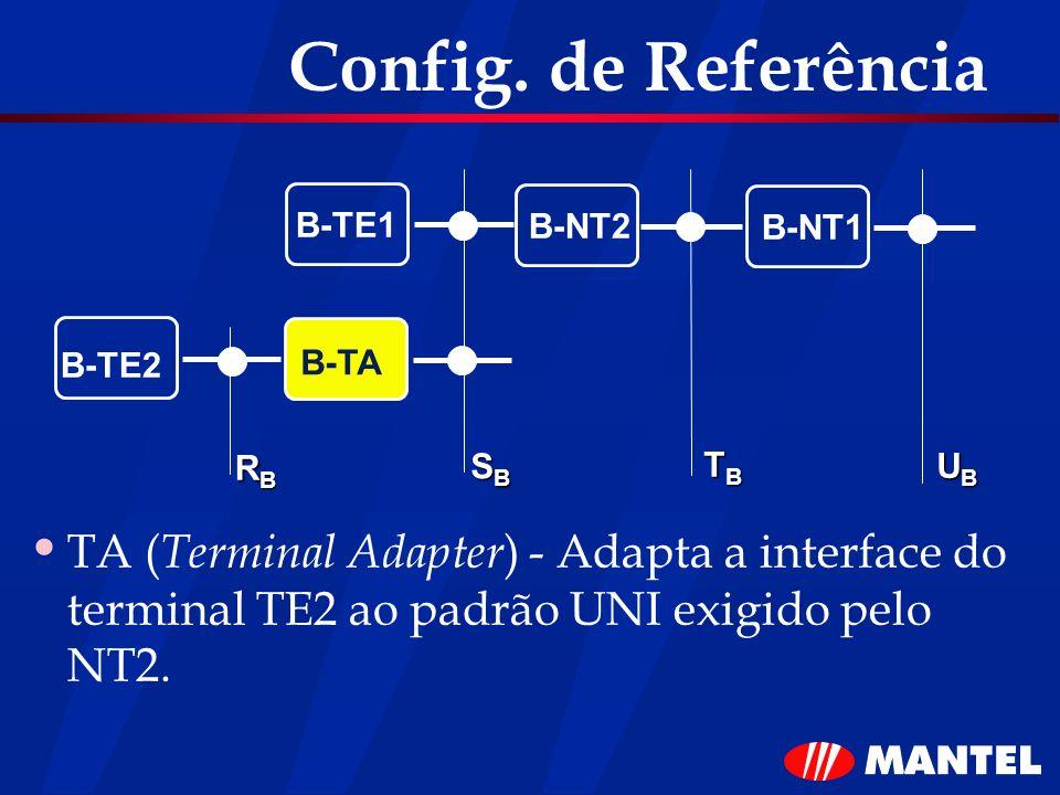 Config. de Referência TA ( Terminal Adapter ) - Adapta a interface do terminal TE2 ao padrão UNI exigido pelo NT2. B-TE1 B-NT2 B-NT1 B-TE2 B-TA RBRBRB