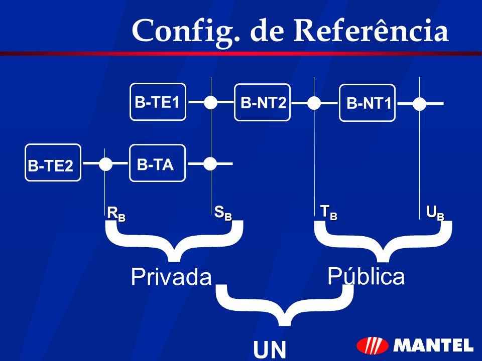 Config. de Referência B-TE1 B-NT2 B-NT1 B-TE2 B-TA RBRBRBRB SBSBSBSB { TBTBTBTB UBUBUBUB { { UN I Pública Privada