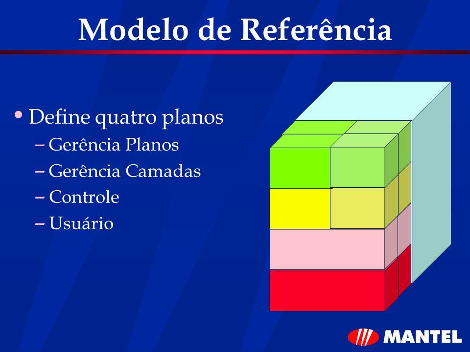Modelo de Referência Define quatro planos – Gerência Planos – Gerência Camadas – Controle – Usuário
