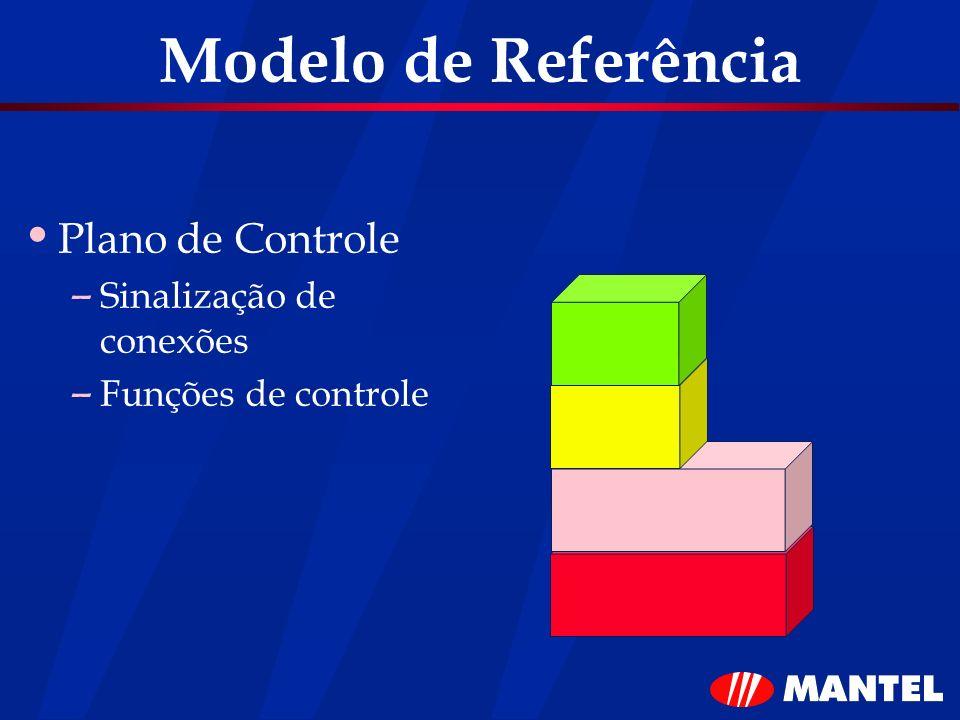 Modelo de Referência Plano de Controle – Sinalização de conexões – Funções de controle