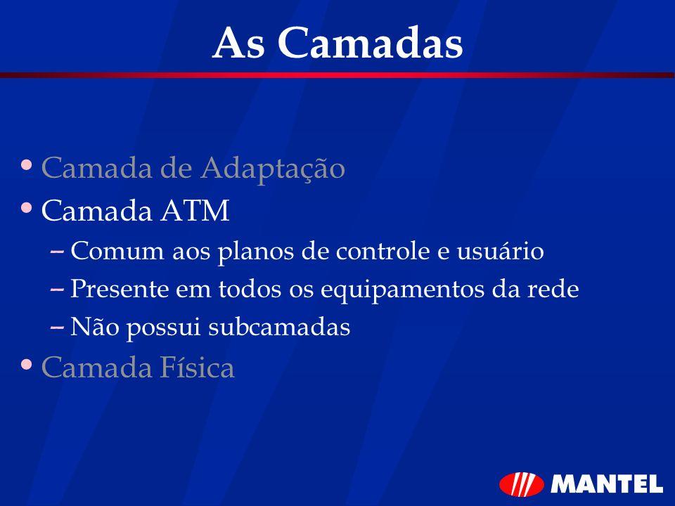 As Camadas Camada de Adaptação Camada ATM – Comum aos planos de controle e usuário – Presente em todos os equipamentos da rede – Não possui subcamadas