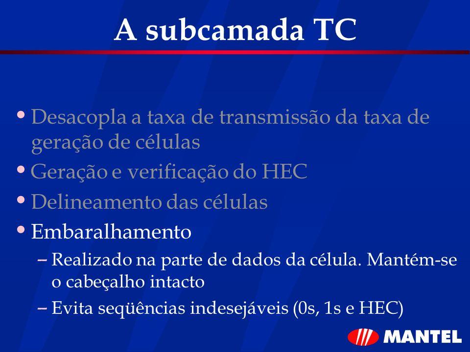 A subcamada TC Desacopla a taxa de transmissão da taxa de geração de células Geração e verificação do HEC Delineamento das células Embaralhamento – Re