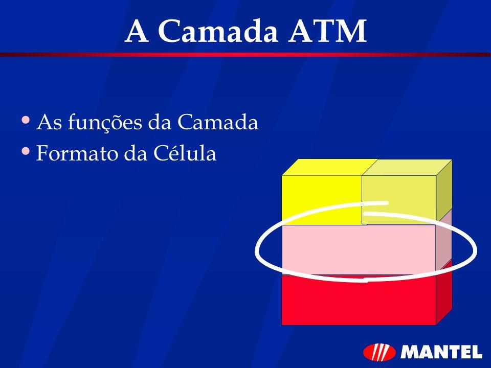 A Camada ATM As funções da Camada Formato da Célula