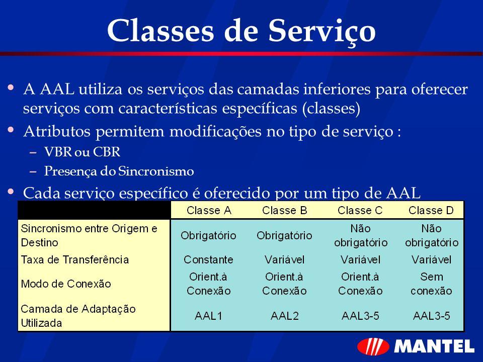 Classes de Serviço A AAL utiliza os serviços das camadas inferiores para oferecer serviços com características específicas (classes) Atributos permite
