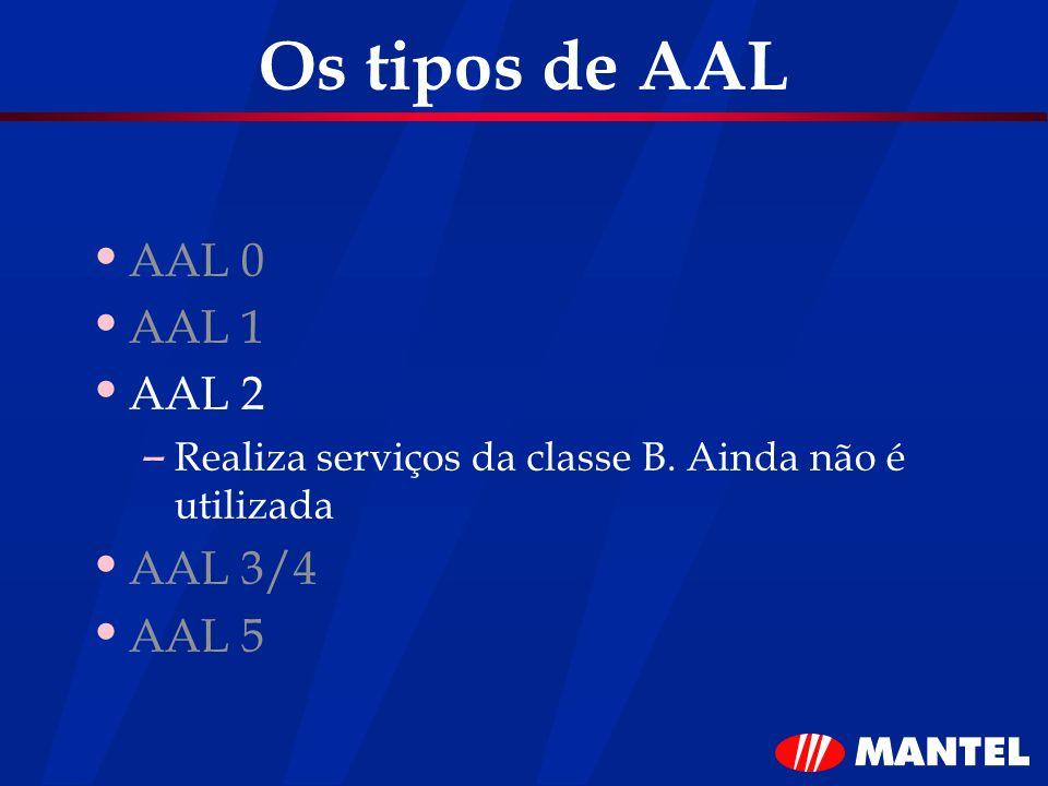 Os tipos de AAL AAL 0 AAL 1 AAL 2 – Realiza serviços da classe B. Ainda não é utilizada AAL 3/4 AAL 5