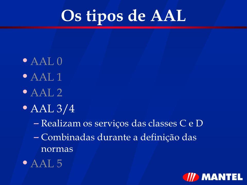 Os tipos de AAL AAL 0 AAL 1 AAL 2 AAL 3/4 – Realizam os serviços das classes C e D – Combinadas durante a definição das normas AAL 5