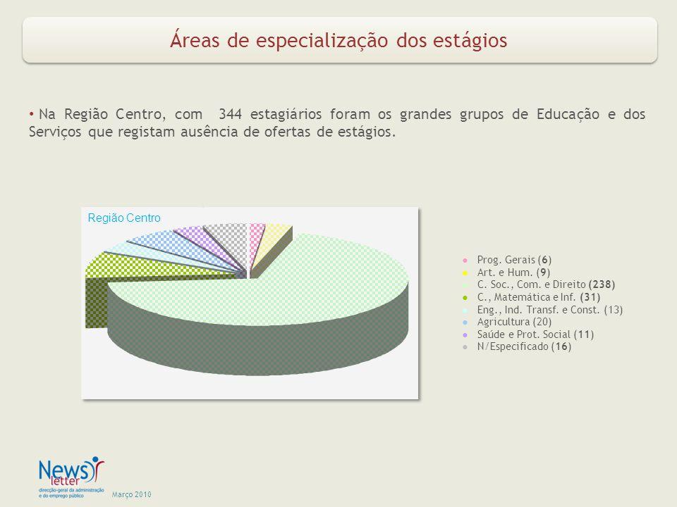 Março 2010 Áreas de especialização dos estágios Na Região Centro, com 344 estagiários foram os grandes grupos de Educação e dos Serviços que registam ausência de ofertas de estágios.