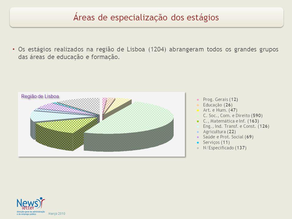 Março 2010 Áreas de especialização dos estágios Os estágios realizados na região de Lisboa (1204) abrangeram todos os grandes grupos das áreas de educação e formação.