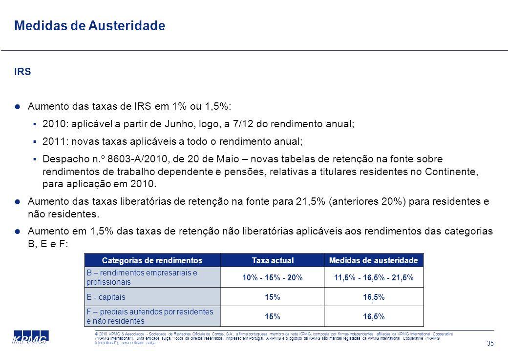 35 Medidas de Austeridade IRS Aumento das taxas de IRS em 1% ou 1,5%: 2010: aplicável a partir de Junho, logo, a 7/12 do rendimento anual; 2011: novas