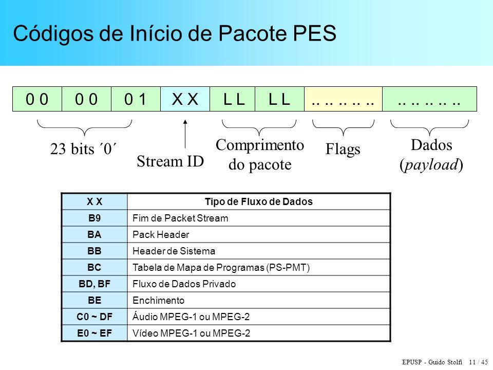 EPUSP - Guido Stolfi 11 / 45 Códigos de Início de Pacote PES 0 0 1X 23 bits ´0´ Stream ID L..........