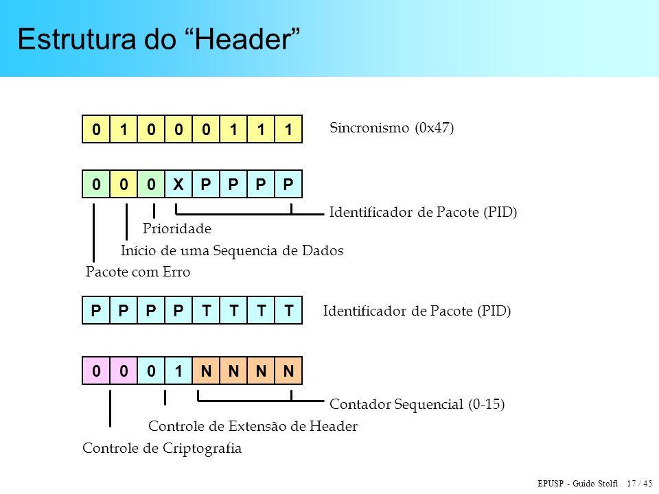 EPUSP - Guido Stolfi 17 / 45 Estrutura do Header Identificador de Pacote (PID) Sincronismo (0x47) Pacote com Erro Início de uma Sequencia de Dados Prioridade Controle de Criptografia Controle de Extensão de Header Contador Sequencial (0-15) 01010011 00PP0XPP PPTTPPTT 00NN01NN